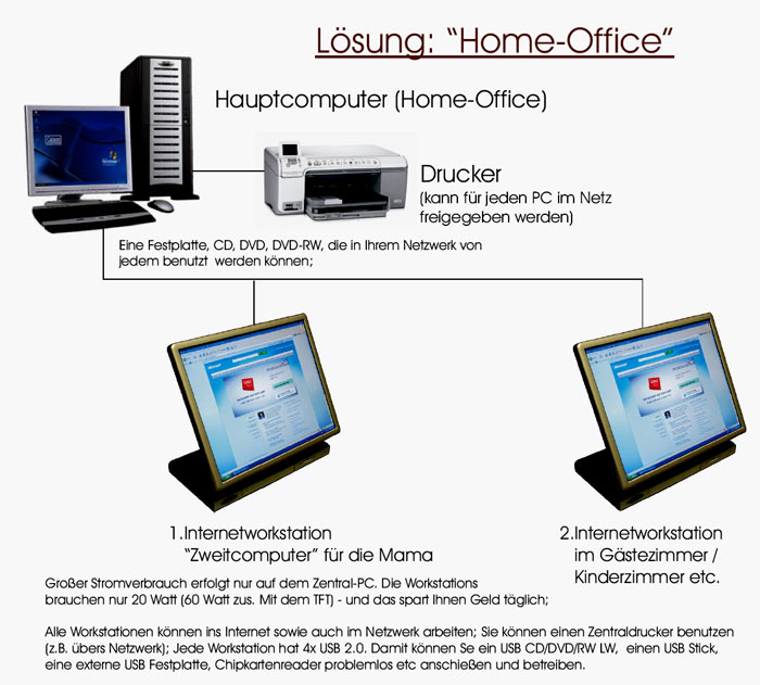 virenfre silencieux alternative zum pc portable mini pc windows xp int gr e ebay. Black Bedroom Furniture Sets. Home Design Ideas